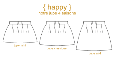 """happy"" ma jupe 4 saisons"